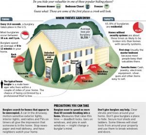 Washington Post Image